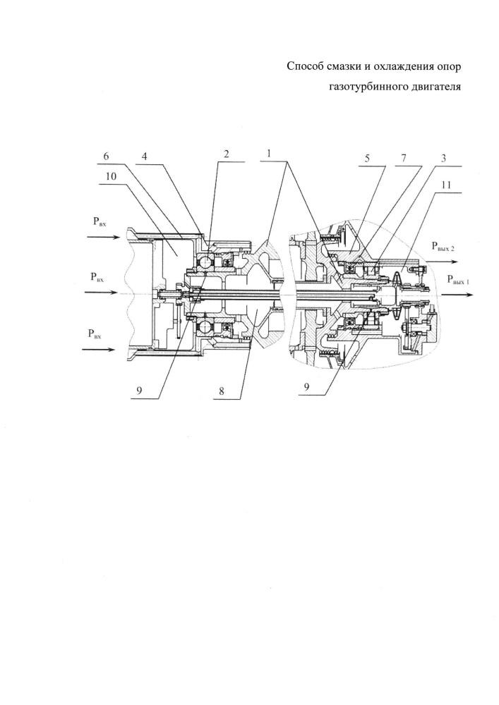 Способ смазки и охлаждения опор газотурбинного двигателя