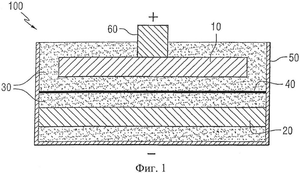 Аноды для литий-ионного аккумулятора, содержащие частицы графенового углерода