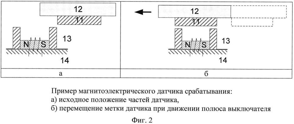 Способ ускоренного резервирования при отказе выключателя и устройство для его осуществления