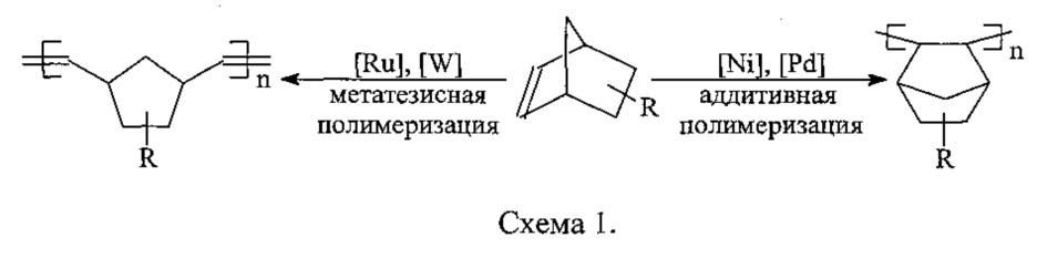Аддитивный сополимер 3,3,4-трис(триметилсилил)трициклононена-7 и 3-триметилсилилтрициклононена-7, способ его получения и способ разделения газовых смесей с его применением