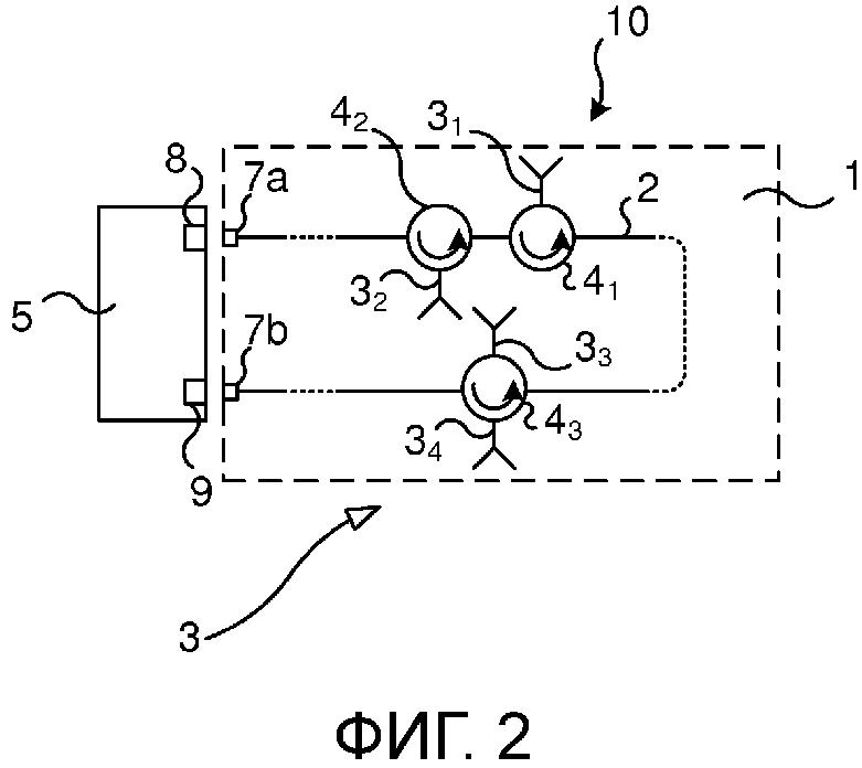 Антенная система, обеспечивающая покрытие для связи с множеством входов и множеством выходов, mimo, способ и система