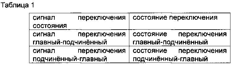 Схема сопряжения, способ и устройство для переключения состояний