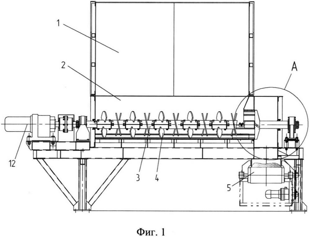 Устройство для рыхления и дозированной подачи глинистого сырья