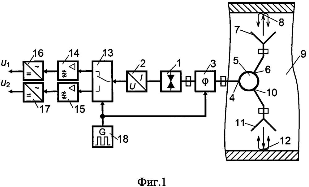 Автодинный измеритель отклонения от номинального значения внутренних размеров металлических изделий