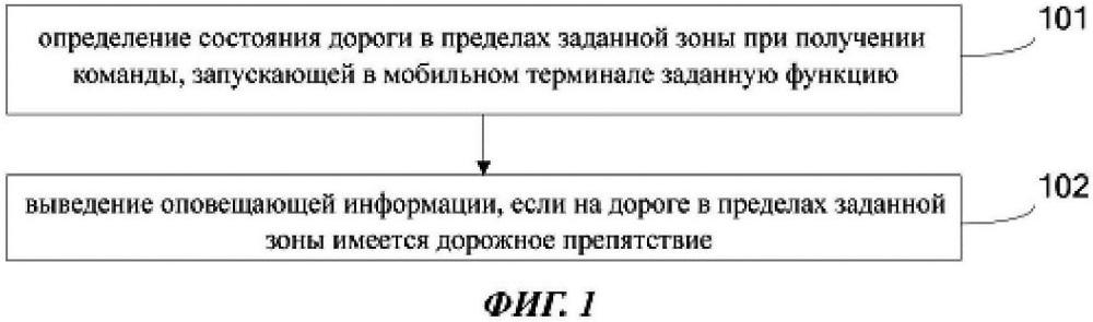 Способ и устройство для оповещения о состоянии дороги
