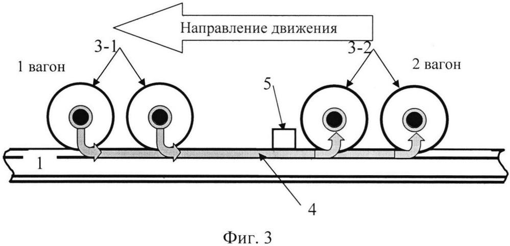Устройство магнитной дефектоскопии рельсов