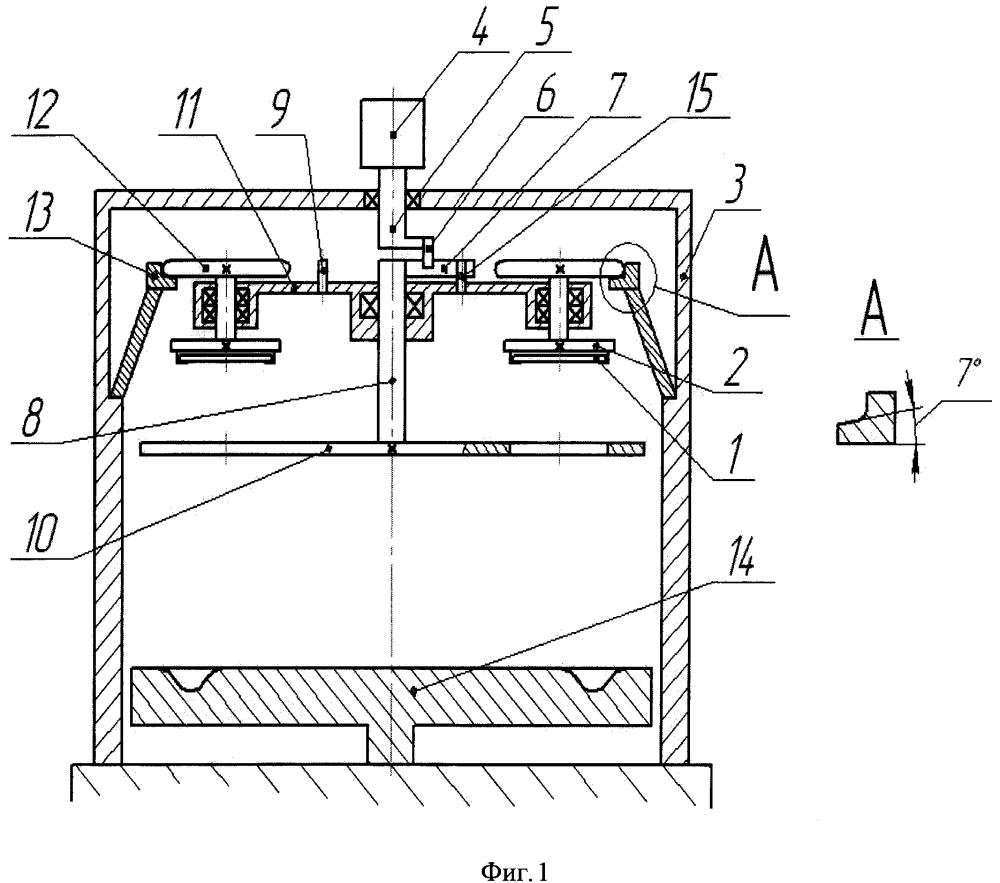 Устройство для нанесения покрытий на подложки в вакууме