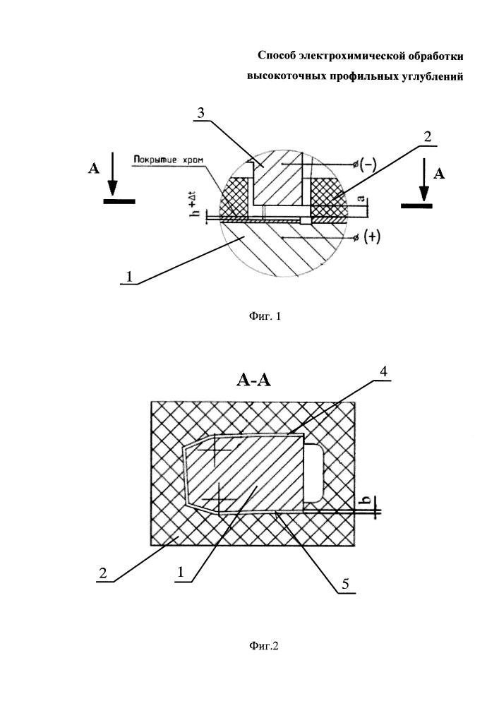 Способ электрохимической обработки высокоточных профильных углублений
