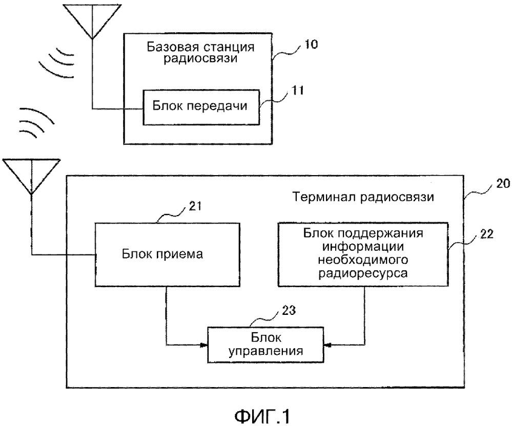 Система радиосвязи, терминал радиосвязи, способ управления системой радиосвязи и носитель данных