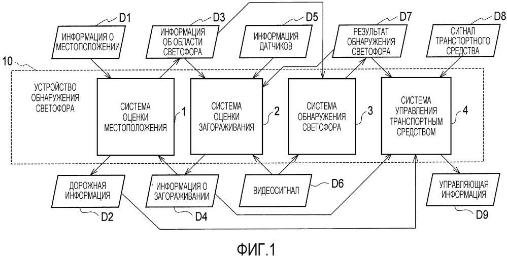 Устройство обнаружения светофора и способ обнаружения светофора