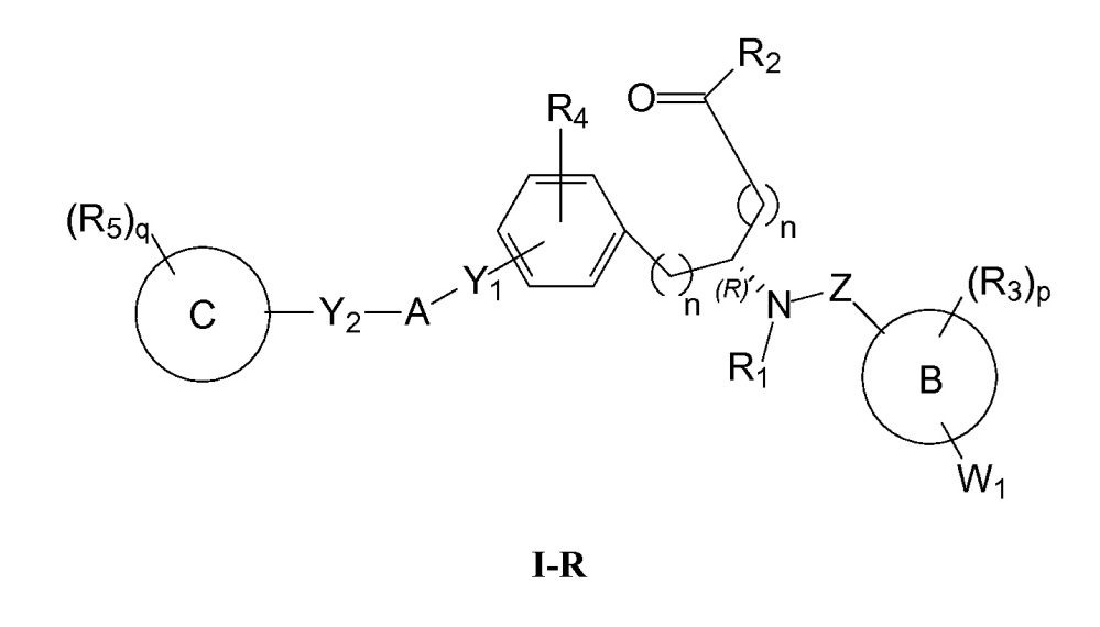 Новые модуляторы рецептора glp-1