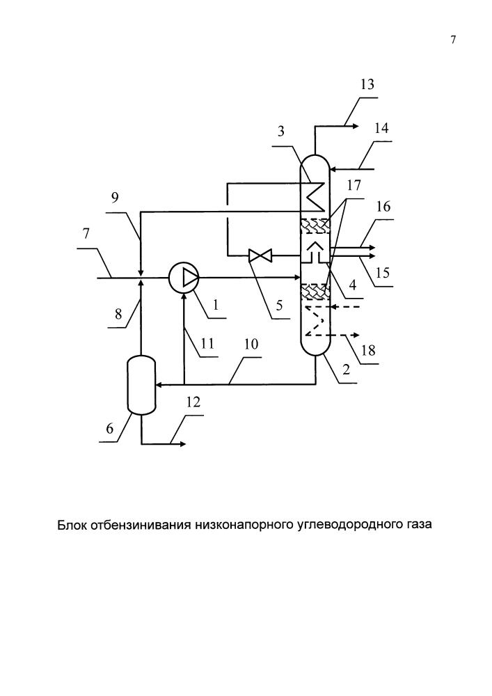 Блок отбензинивания низконапорного тяжелого углеводородного газа (варианты)