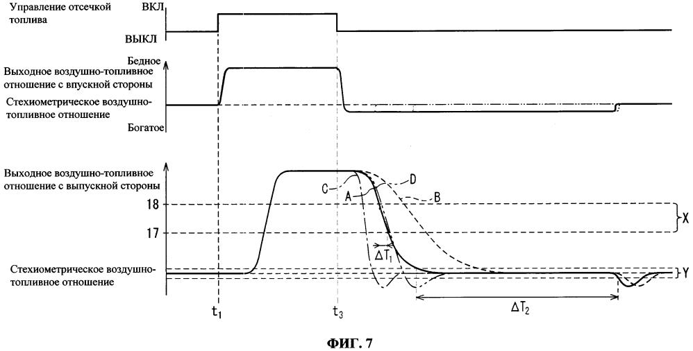 Система диагностики двигателя внутреннего сгорания