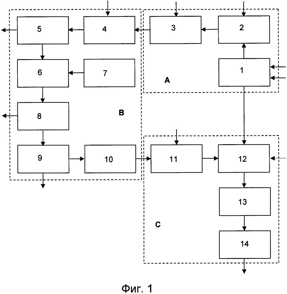 Способ получения комплексных минеральных удобрений из фосфатной руды и установка для его реализации
