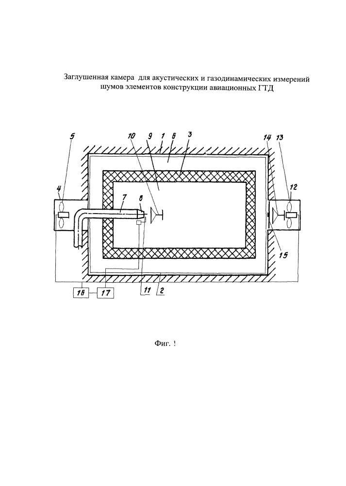 Заглушенная камера для акустических и газодинамических измерений шумов элементов конструкции авиационных гтд