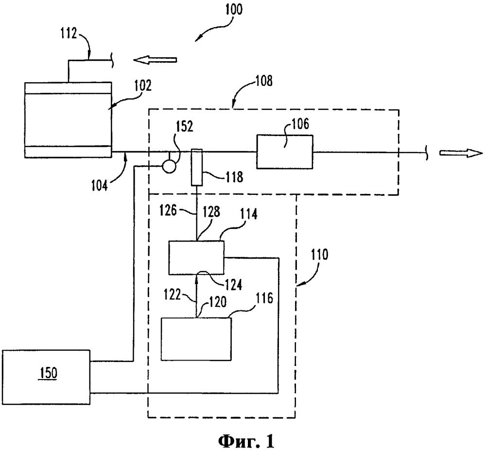 Системы и способы охлаждения форсунки в системах впрыска жидкости для выхлопных систем дизельных двигателей
