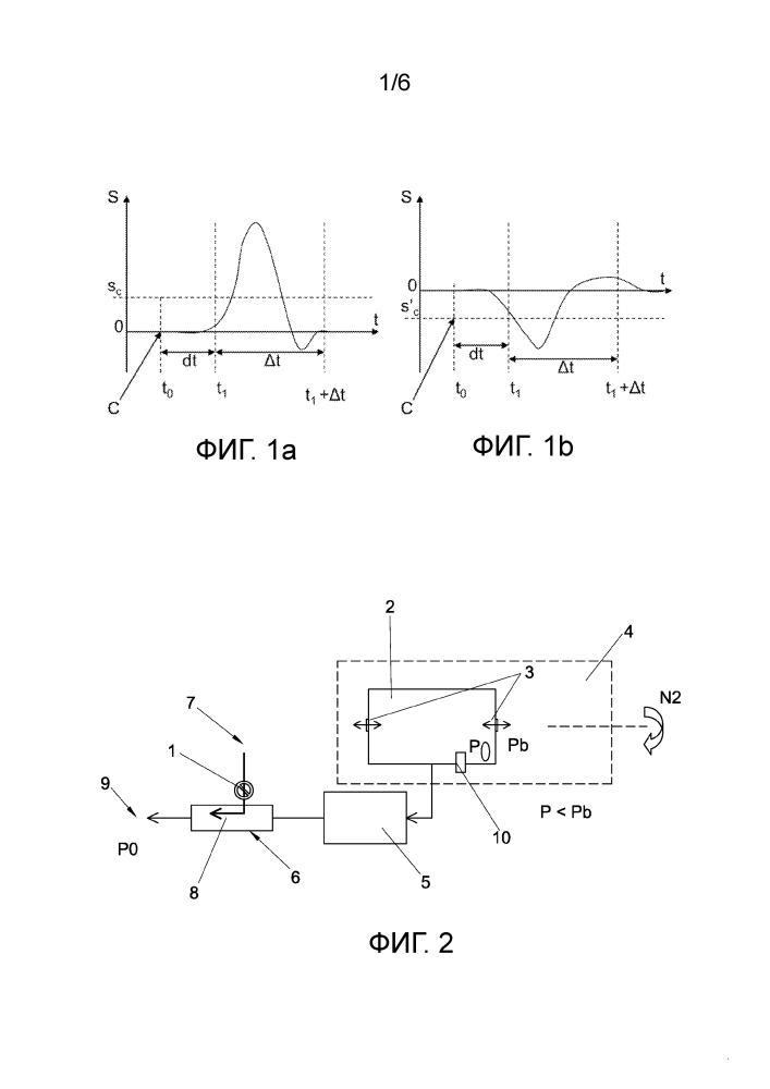 Способ обнаружения неисправности вентиля в газотурбинном двигателе