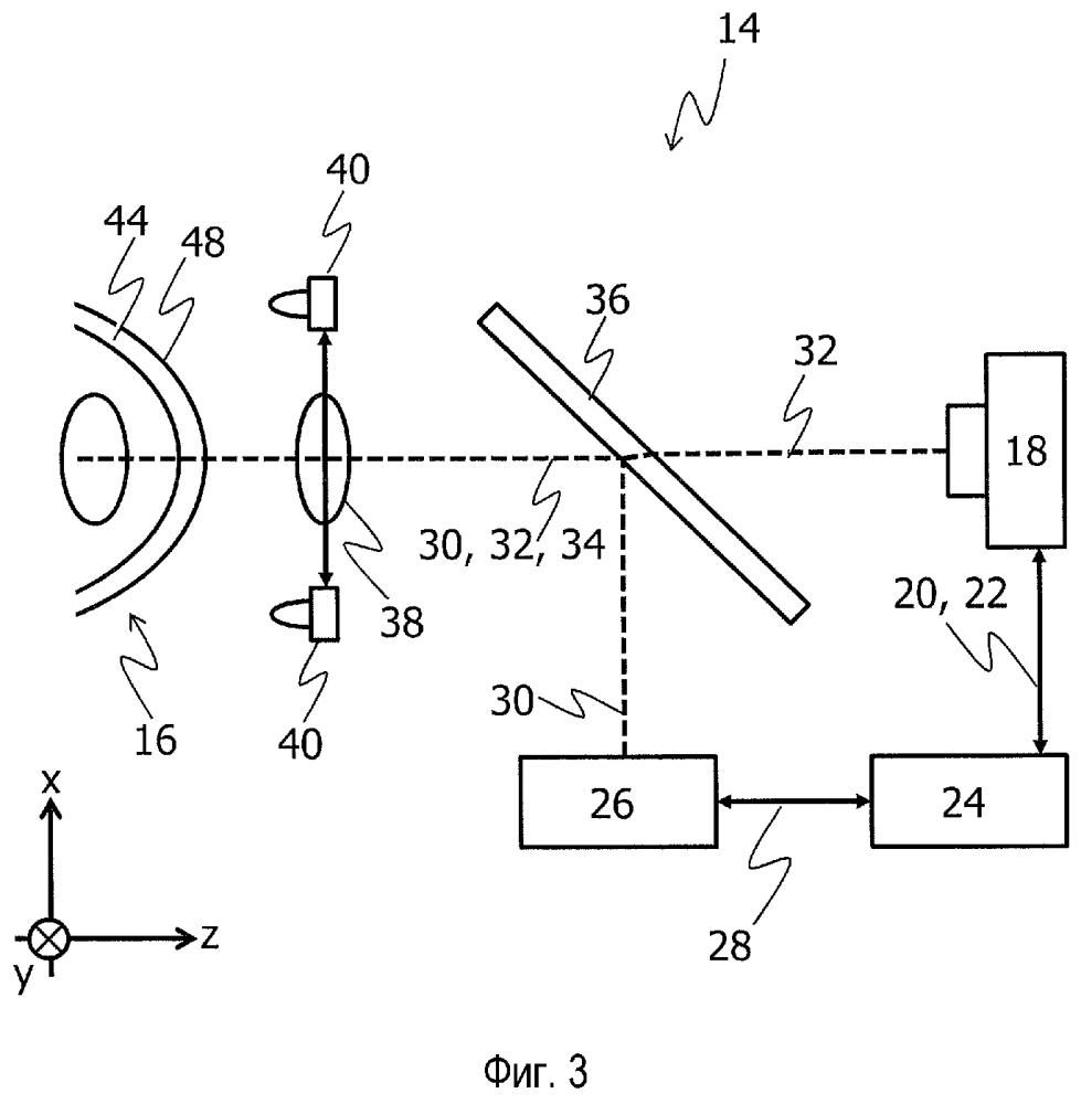 Аппарат для оптической когерентной томографии (окт) глаза и способ оптической когерентной томографии (окт) глаза