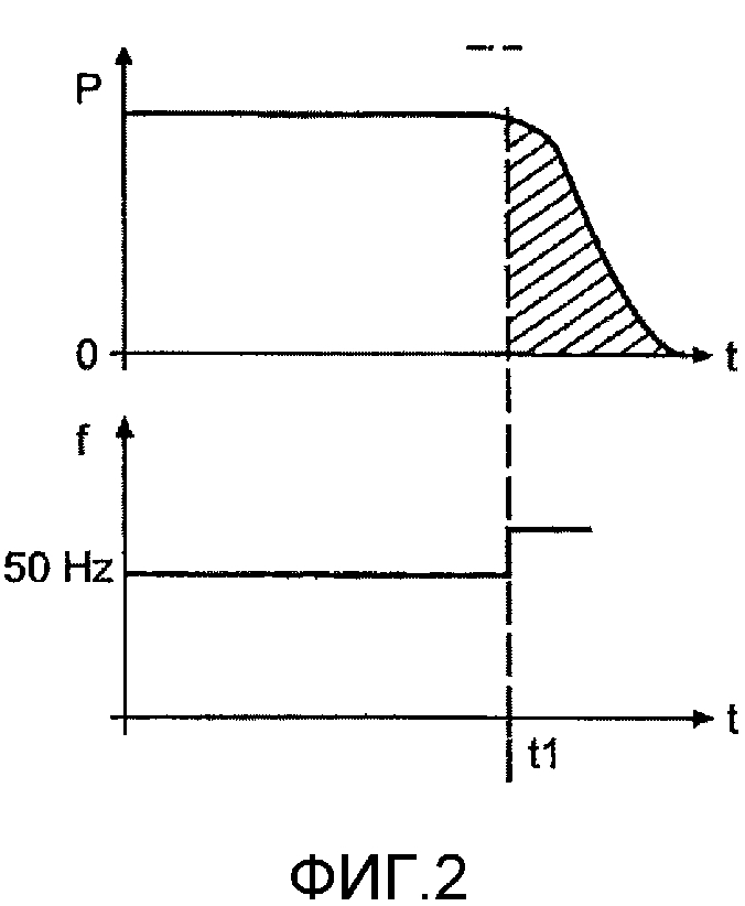 Ветроэнергетическая установка и способ эксплуатации ветроэнергетической установки