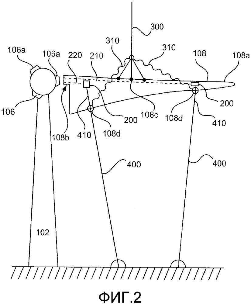 Способ монтажа лопасти ротора ветроэнергетической установки, а также лопасть ротора ветроэнергетической установки