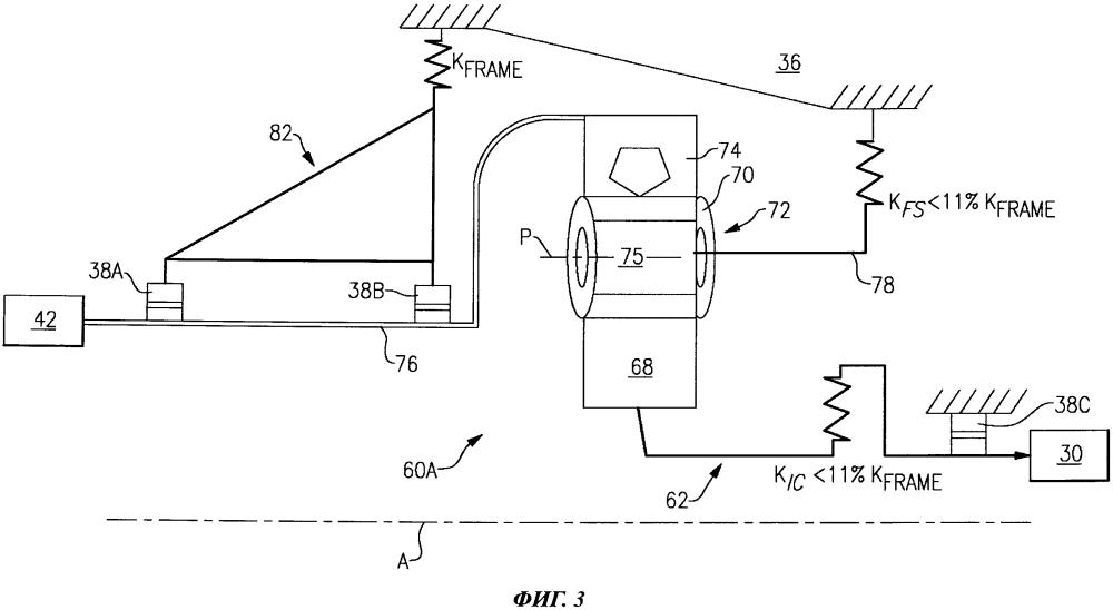 Приводная конструкция для газотурбинного двигателя (варианты)