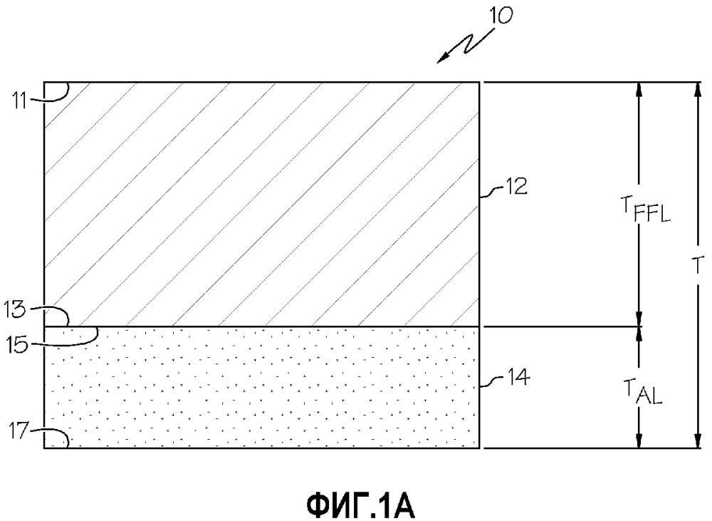 Удаляемая самоклеящаяся этикетка, включающая слой полимерной пленки с высоким модулем упругости при растяжении