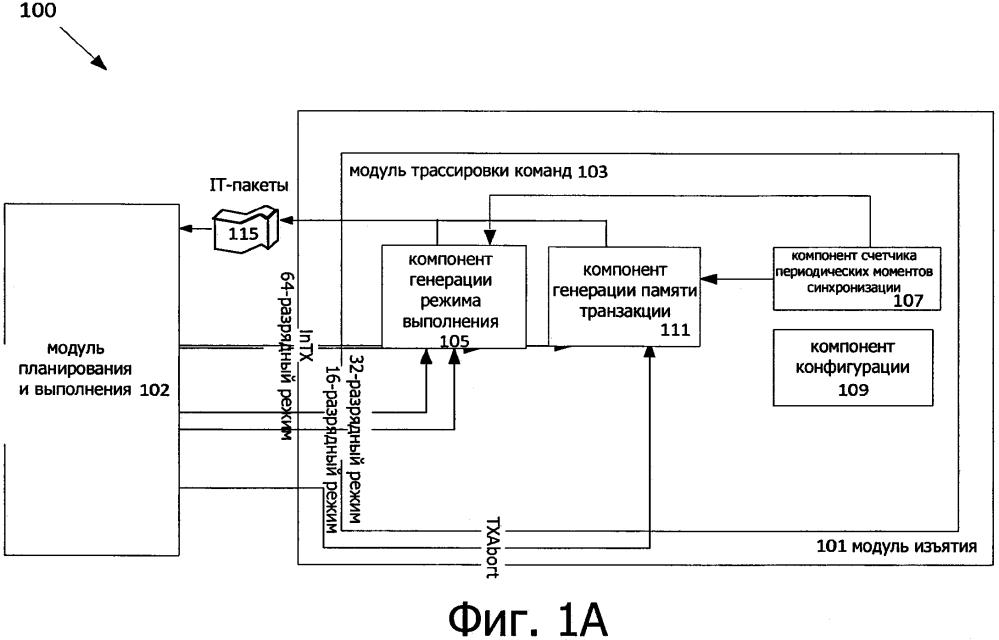 Режим слежения в устройстве обработки в системах трассировки команд