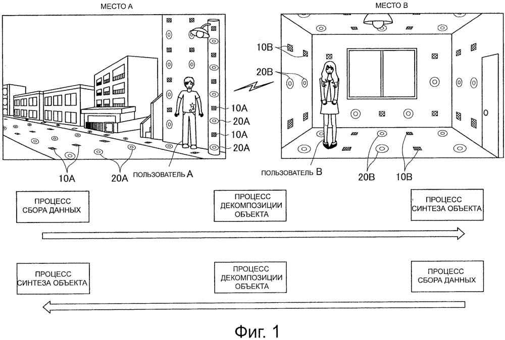 Система обработки информации и носитель информации