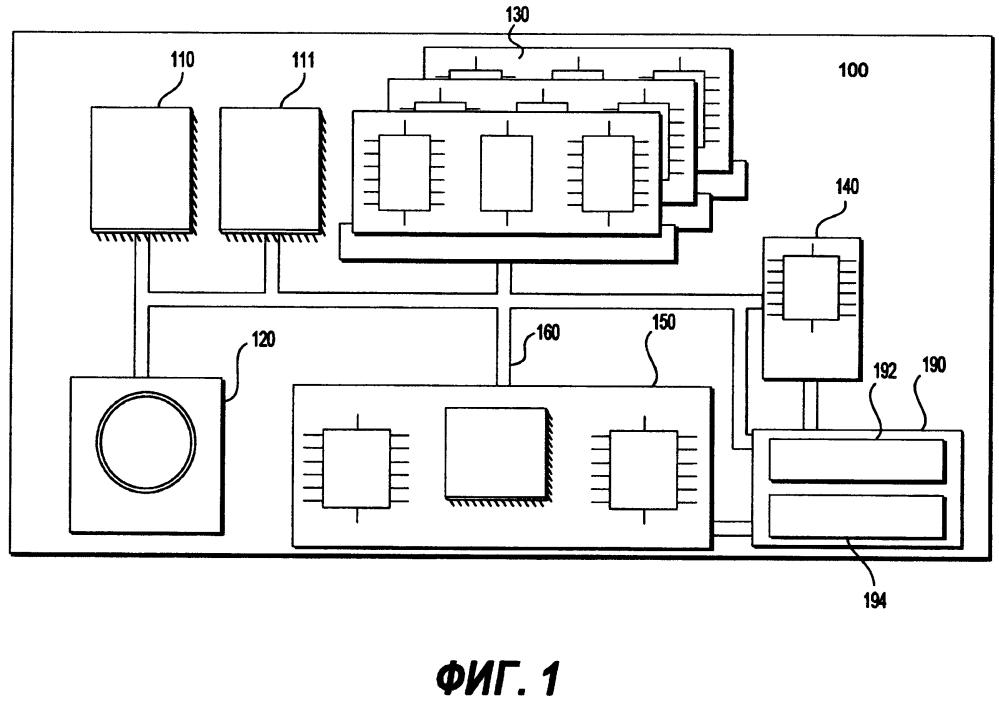 Способ (варианты) и электронное устройство (варианты) взаимодействия с элементом потока содержимого