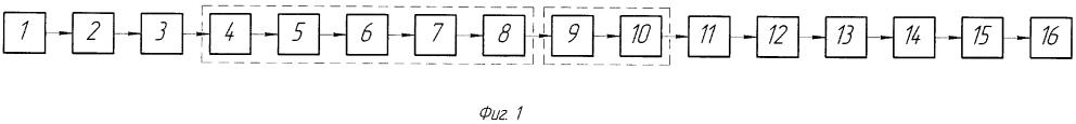 Линия для производства пружин горячей навивкой (варианты)