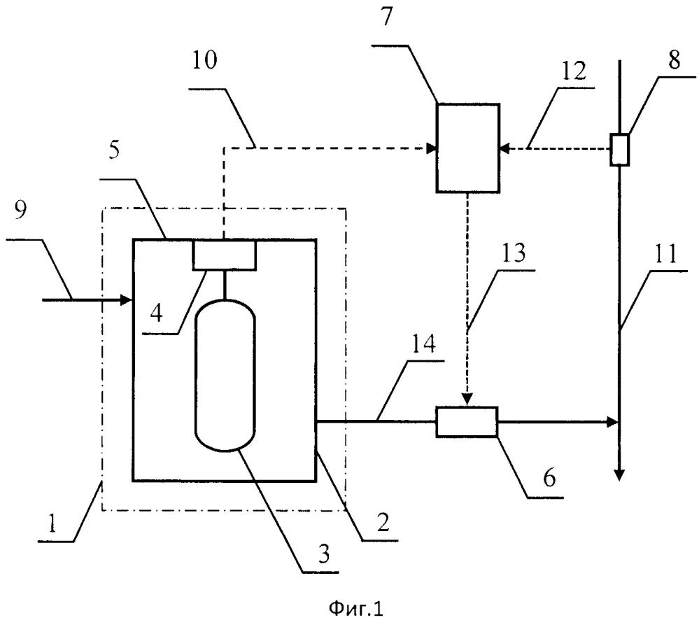 Устройство для получения многокомпонентных газовых смесей (варианты)