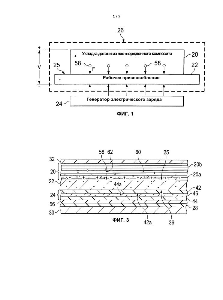 Способ и устройство для уменьшения пористости в деталях из композиционного полимера