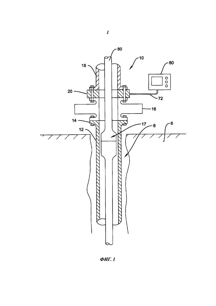 Устройство для распознавания соединительной муфты внутри конструкции нефтяной скважины и соответствующий способ