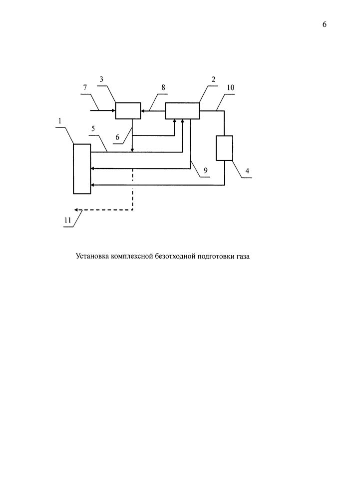 Установка комплексной безотходной подготовки газа