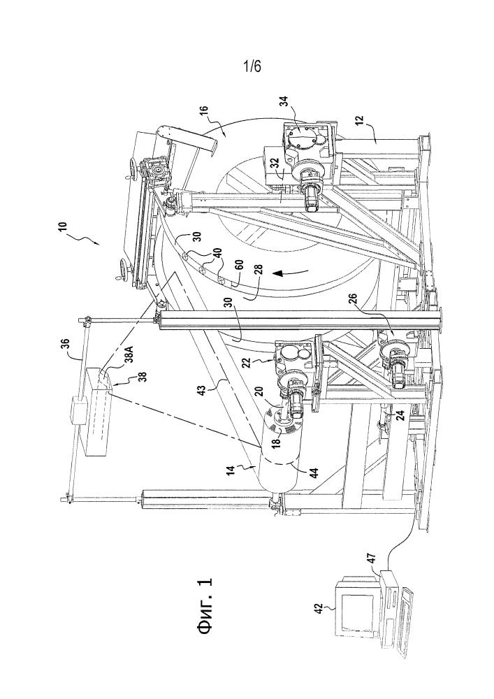 Машина для наматывания волокнистого материала, обеспечивающая возможность контроля выравнивания и отклонения от центра посредством анализа изображения