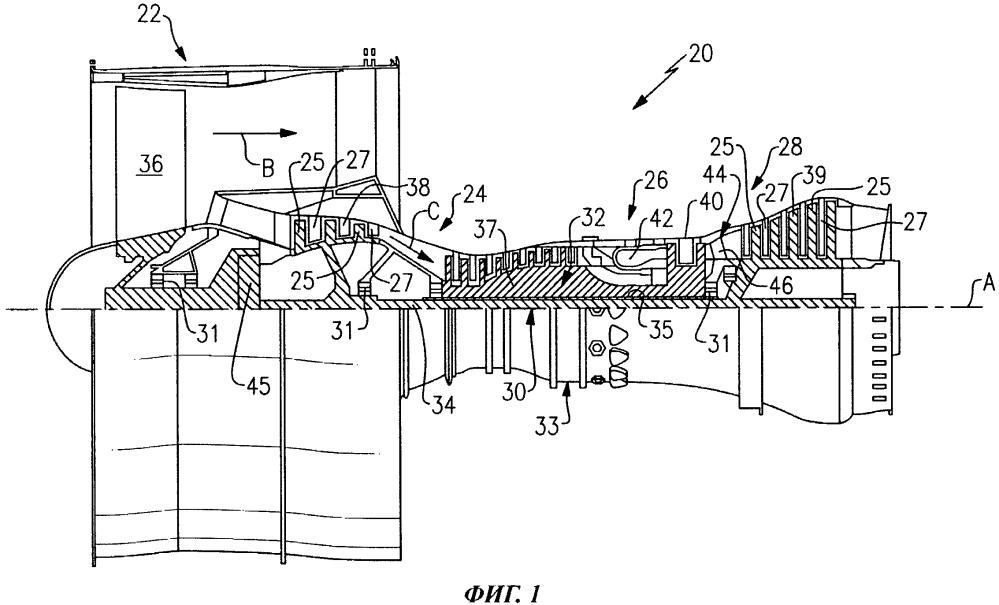 Газотурбинный двигатель (варианты) и способ повышения производительности газотурбинного двигателя