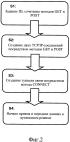 Система двухсторонней связи в реальном времени с использованием протокола нттр