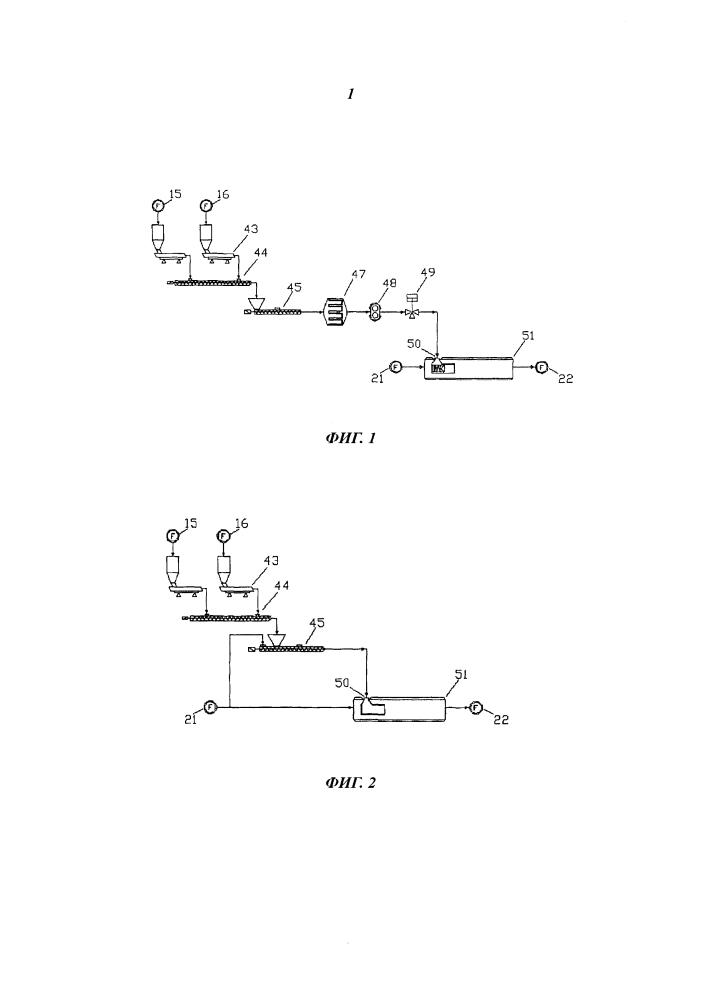 Способ введения и транспортировки нестабильных добавок в потоках расплавленного вещества