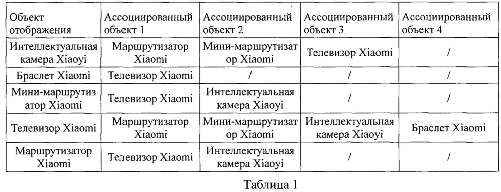 Способ и устройство для отображения страниц, электронное устройство