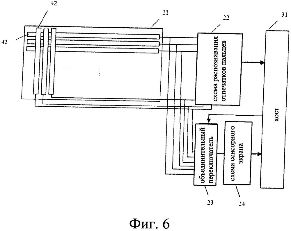 Устройство для реализации функций сенсорного экрана и распознавания отпечатков пальцев, а также терминальное устройство
