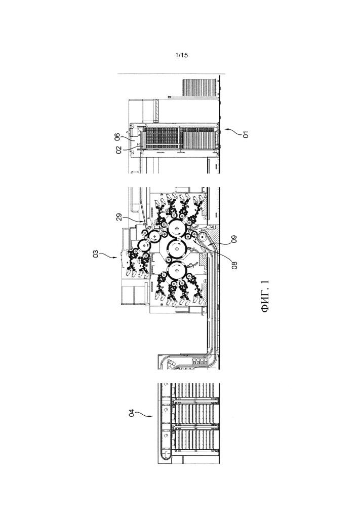 Способ и устройство для регулирования наносящих краску тел вращения печатной машины