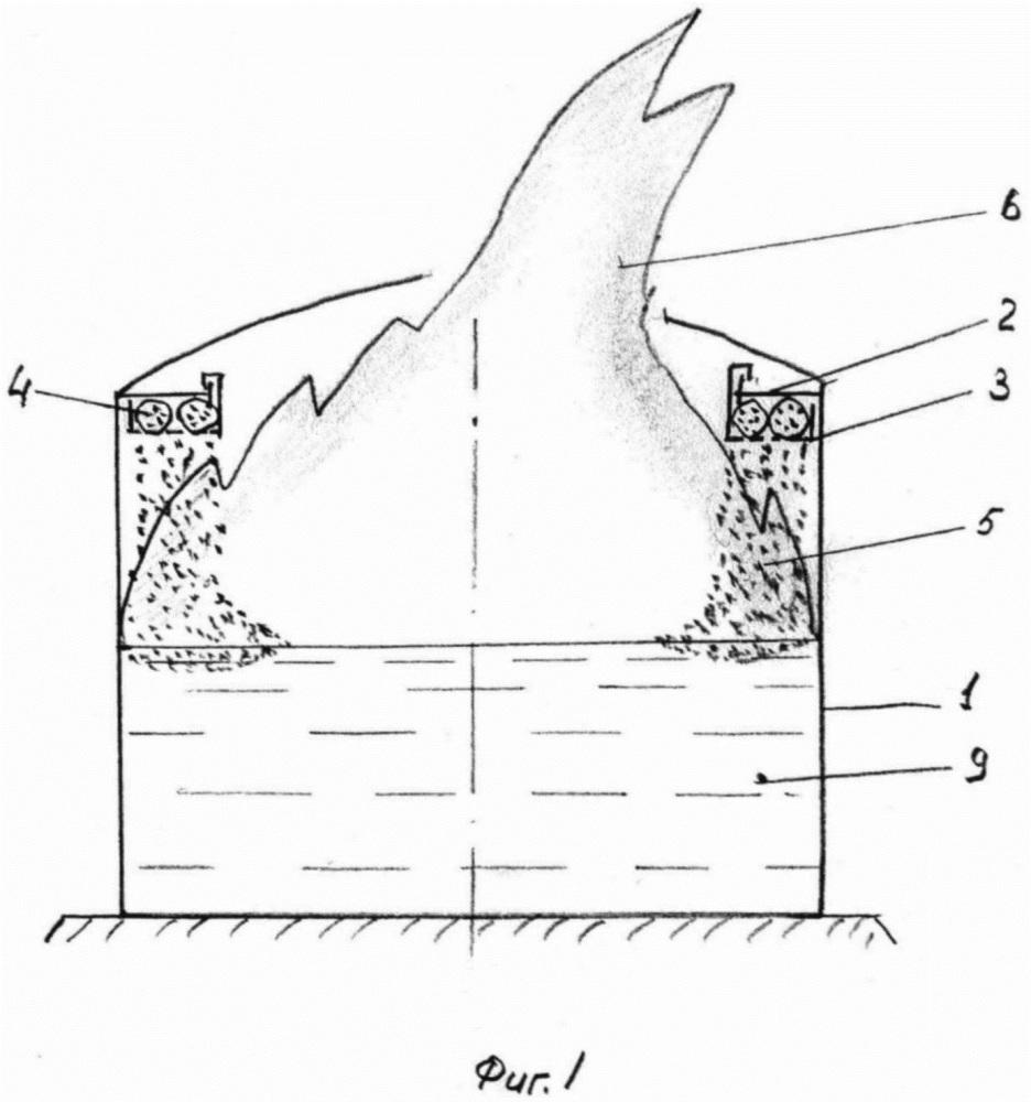 Резервуар для технологических операций с нефтью или нефтепродуктами с самотушением возгораний в резервуаре