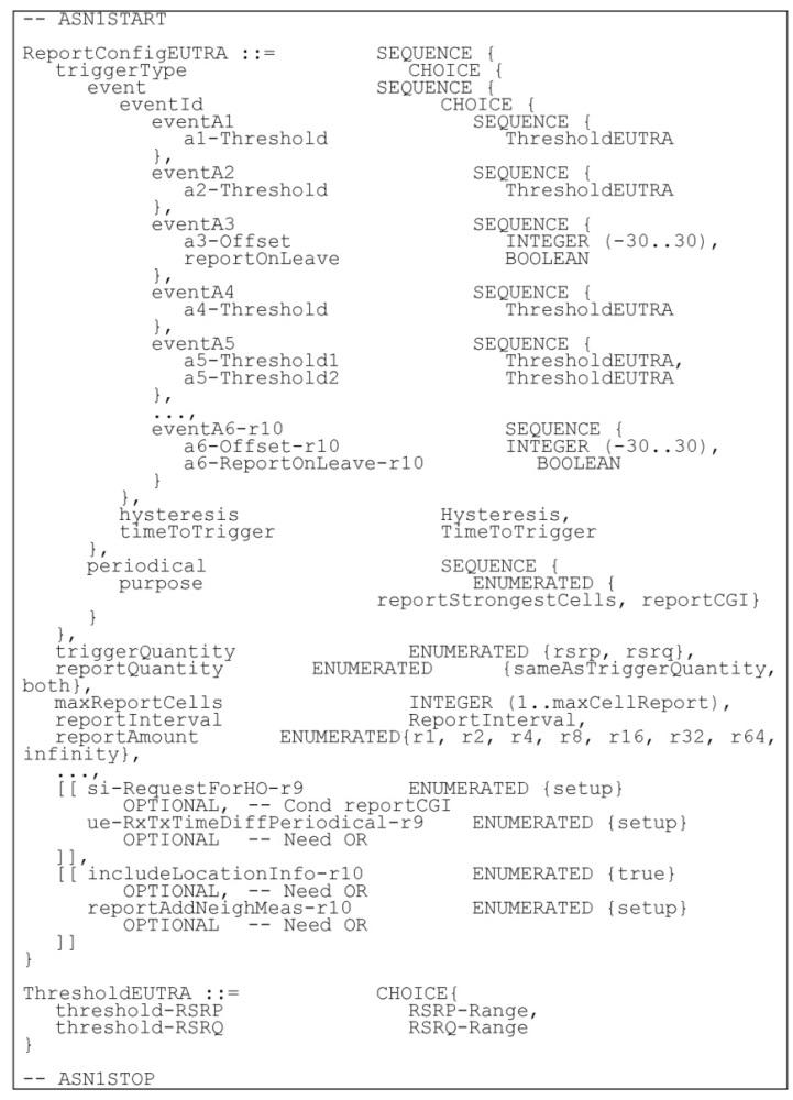 Способ предоставления отчета об измерении терминала и терминал, использующий его