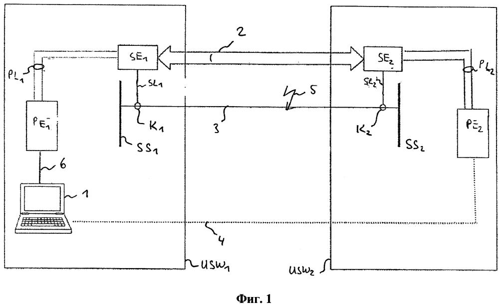 Способ и система для испытаний нескольких пространственно-распределенных защитных устройств сети электроснабжения