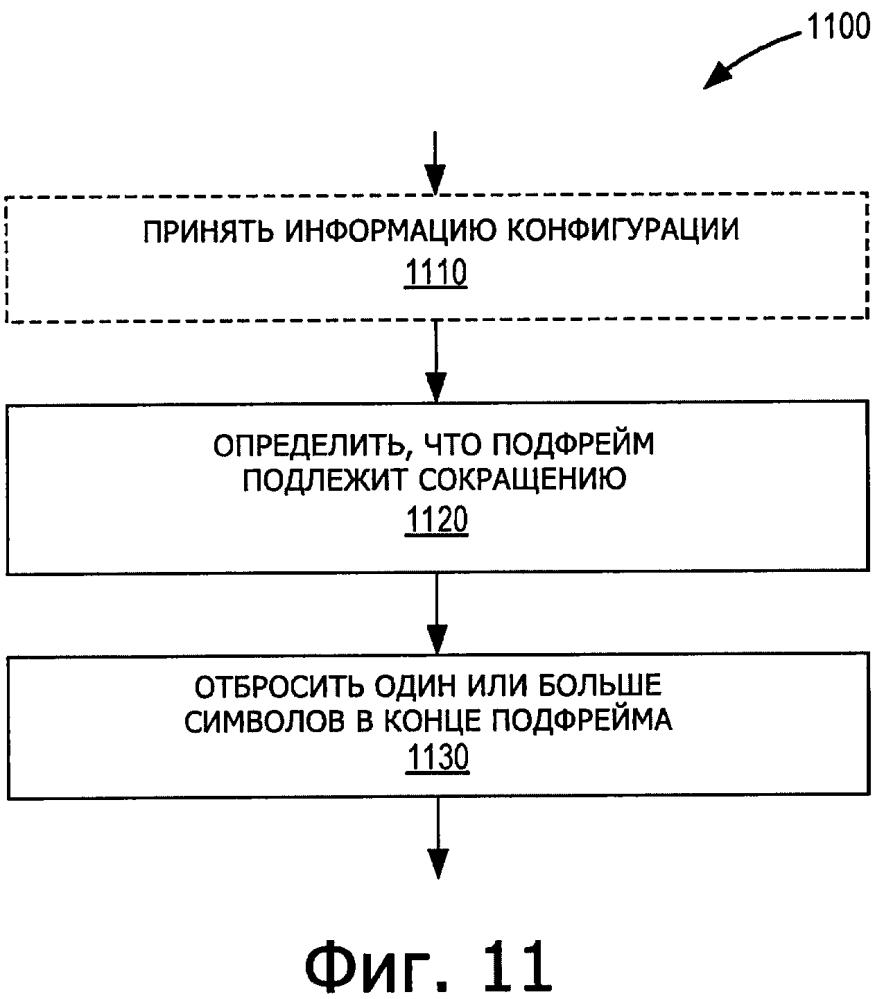 Сокращение подфрейма нисходящего канала передачи в системах дуплексной передачи с разделением ао времени (tdd)