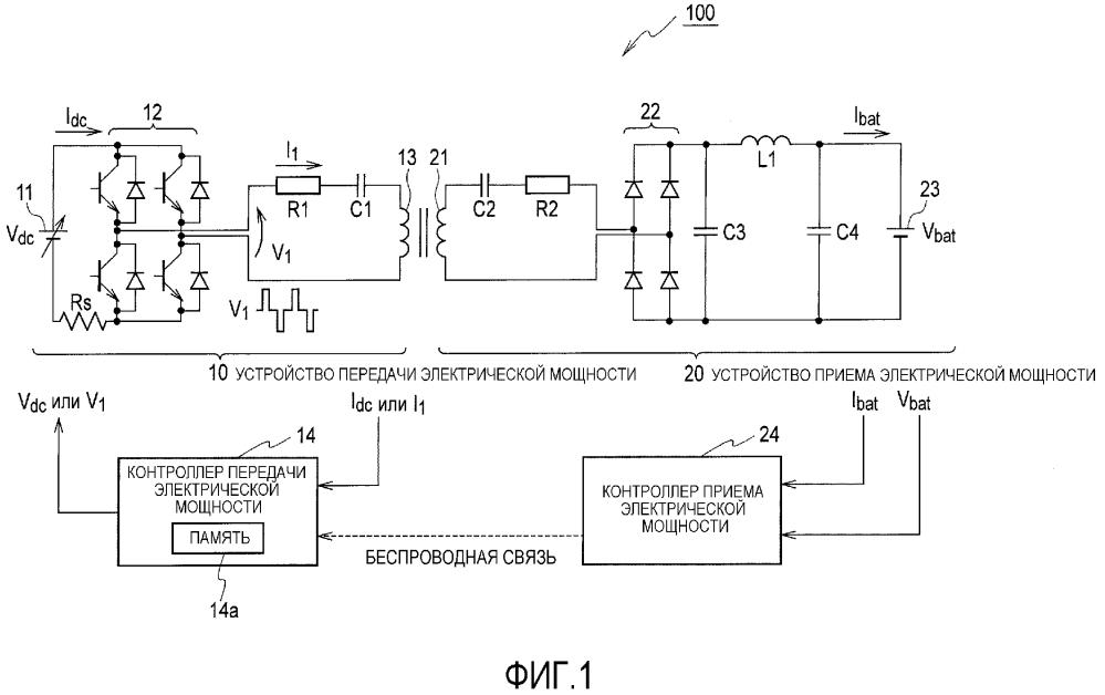 Беспроводная система подачи электрической мощности и устройство передачи электрической мощности