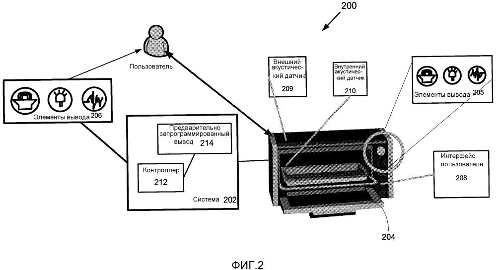 Системы, устройство и способы для формирования вывода, например, света, ассоциированного с бытовым прибором, на основании звука оборудования
