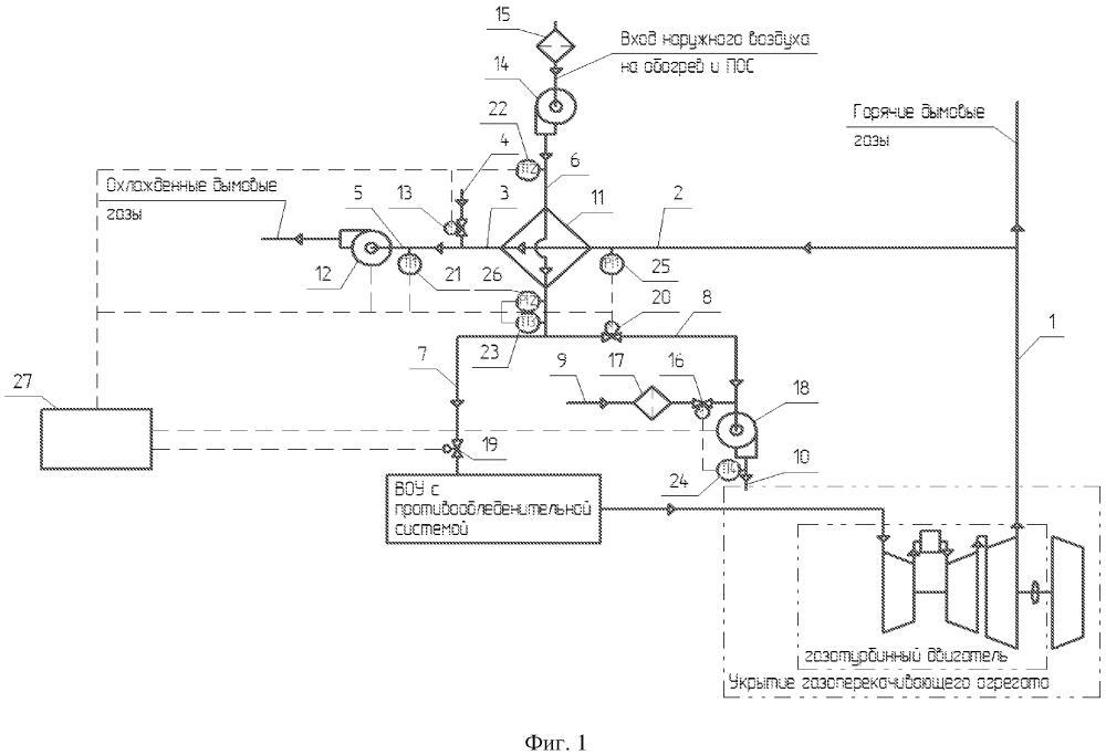 Газоперекачивающий агрегат с системой рекуперации тепла