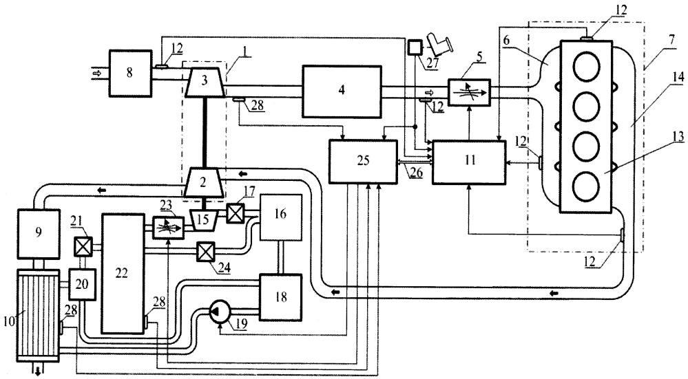 Устройство управления турбонаддувом двигателя внутреннего сгорания