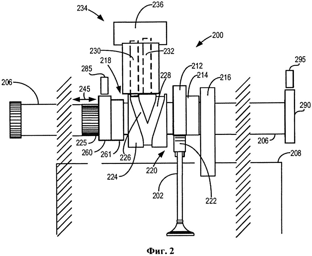 Способ определения состояния двигателя и система детектирования профиля кулачка